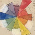 Folio from Paul Klee's Bildnerische Gestaltungslehre
